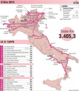 2013GiroRoute 261x300 Giro dItalia Week 1 Review