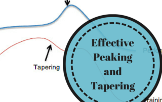 Effective peaking and tapering