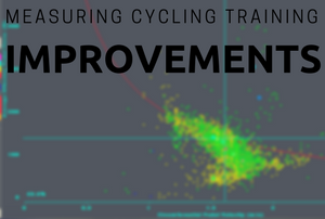 Measuring Training Improvements