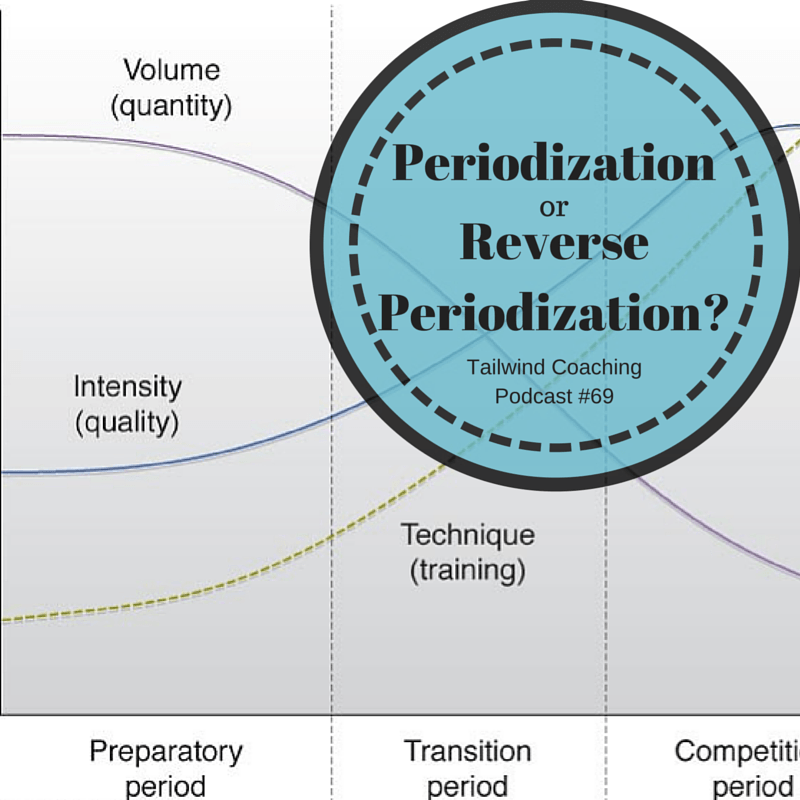 Strength Training For Cycling: Periodization Vs. Reverse Periodization