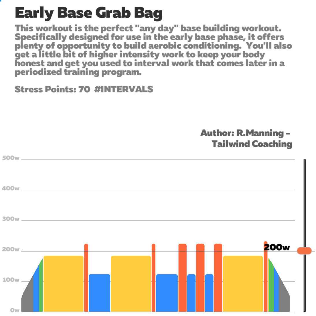 New Zwift Workout: The Early Base Grab Bag | Tailwind